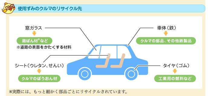 th_car