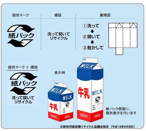 th_milk